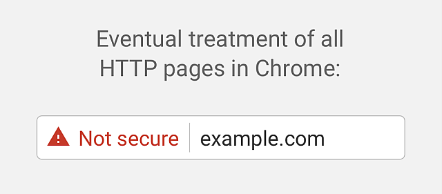 future non SSL message Chrome